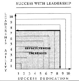 success-with-leadership-02